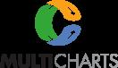 MultiCharts 2