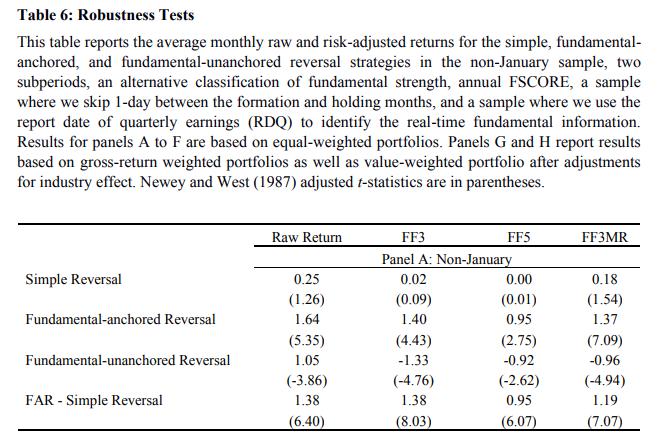 Combining Fundamental FSCORE and Equity Short-Term Reversals