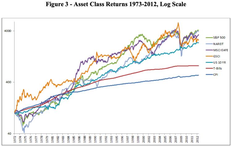 Asset Class Trend-Following