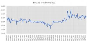 bitcoin tradingview drąsus naujas monetų indeksas