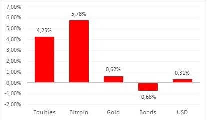 does quantopian support cryptocurrencies