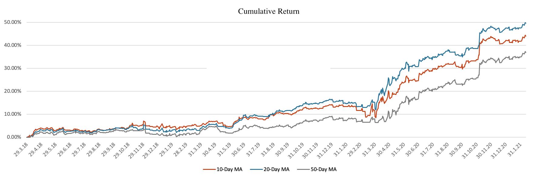 MarketSentimentandanOvernightAnomaly