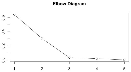 obr6-Ilustracny-Elbow